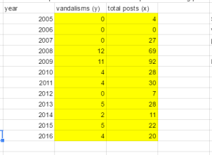 hononegah wikipedia page data6